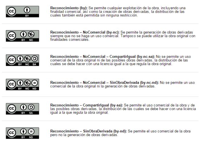 creative_commos_tipos_de_licencias