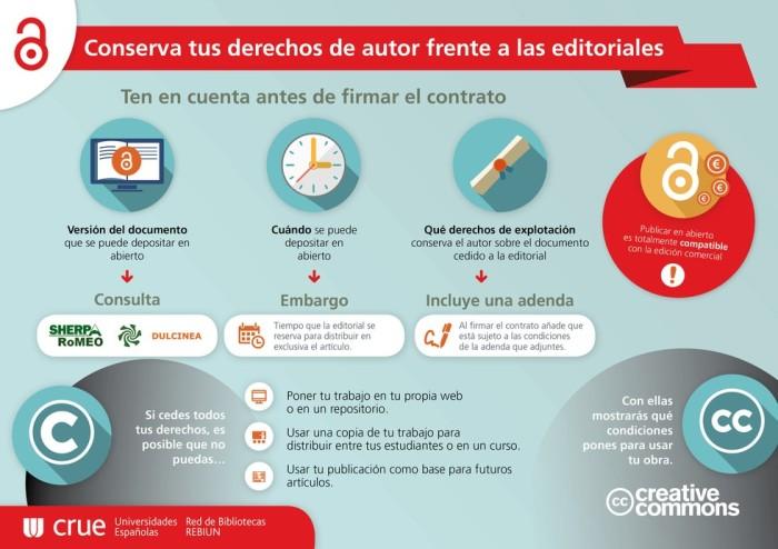 derechos_de_autor___conservacion_frente_a_editoriales_rebiun