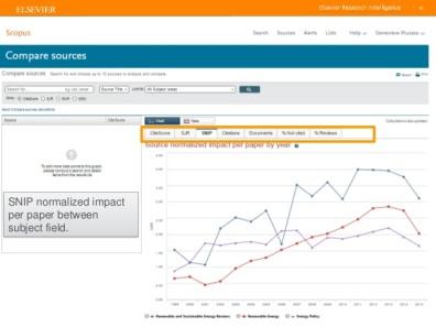 scopus-as-a-bibliometrics-tool-citescore-metrics-more-metrics-the-importance-of-ranking-61-638