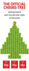 the-official-chemis-tree.jpg